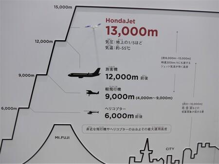 ◎ホンダジェット高度.jpg