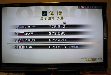 ○チーム5位.jpg