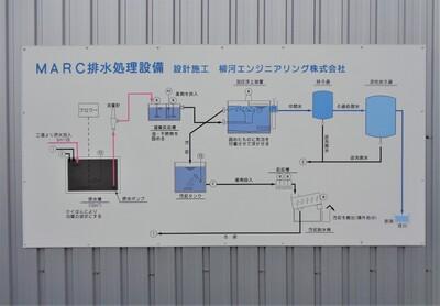 ◎看板2.jpg