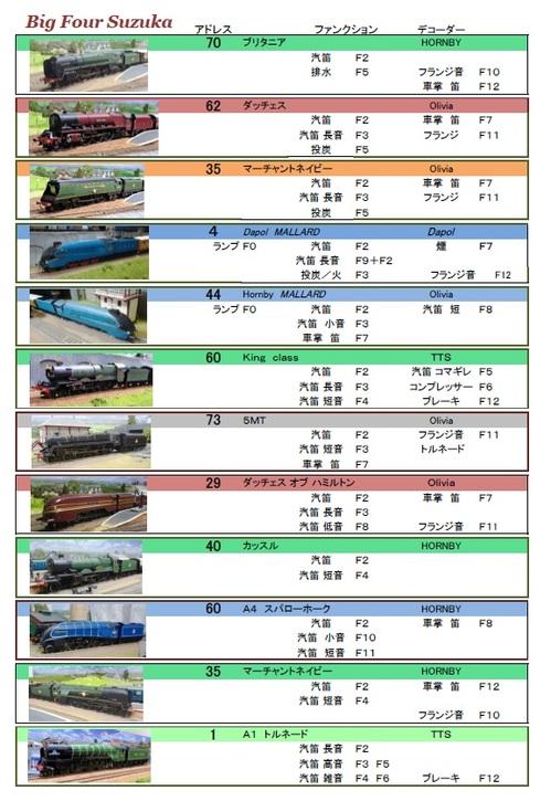 機関車アドレス_2.jpg